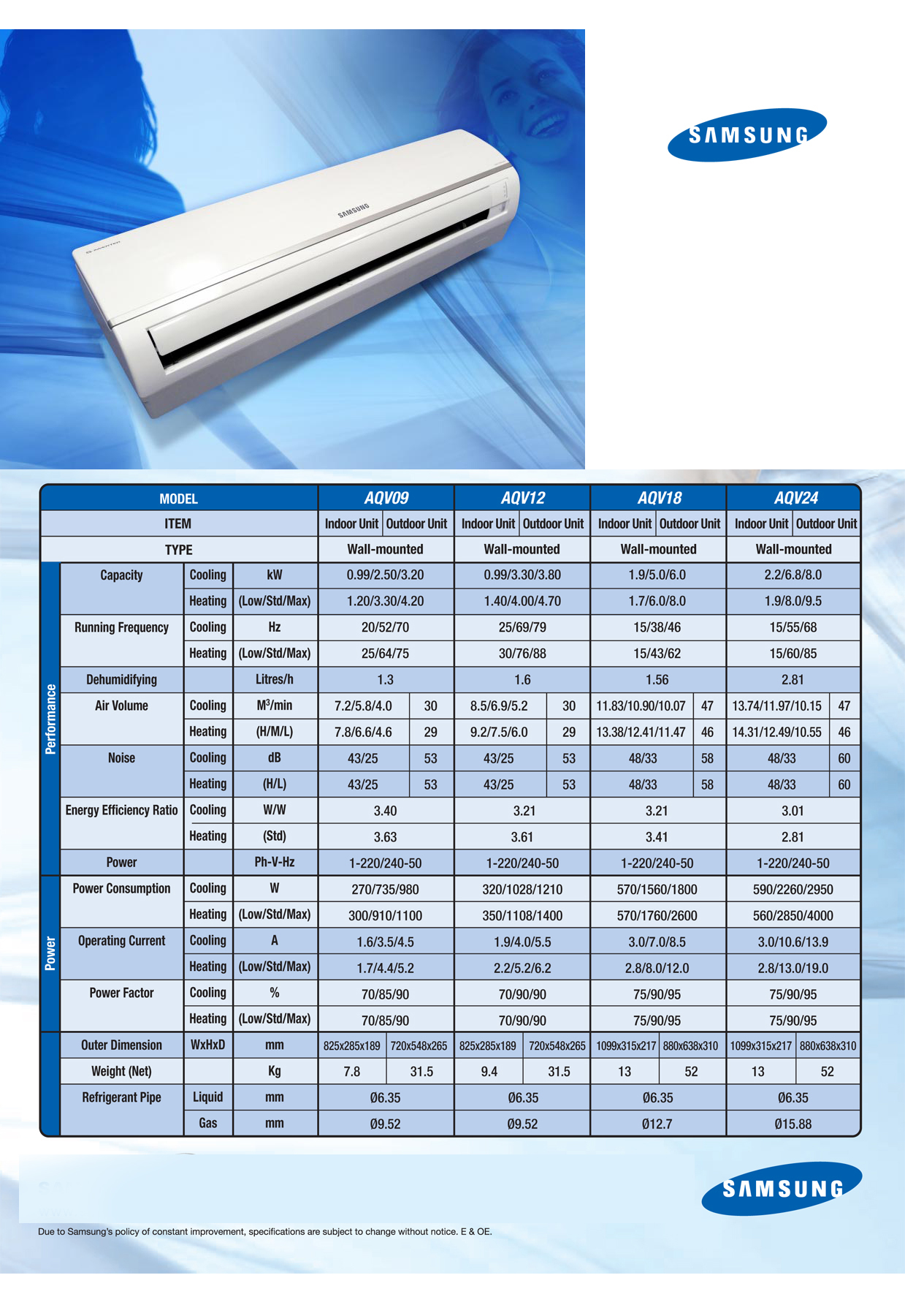 #0949BC Samsung Inverter Air Conditioner Air Conditioner Database Reliable 13938 Samsung Window Air Conditioner Parts wallpaper with 1239x1800 px on helpvideos.info - Air Conditioners, Air Coolers and more